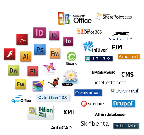 web tech logos Quotes